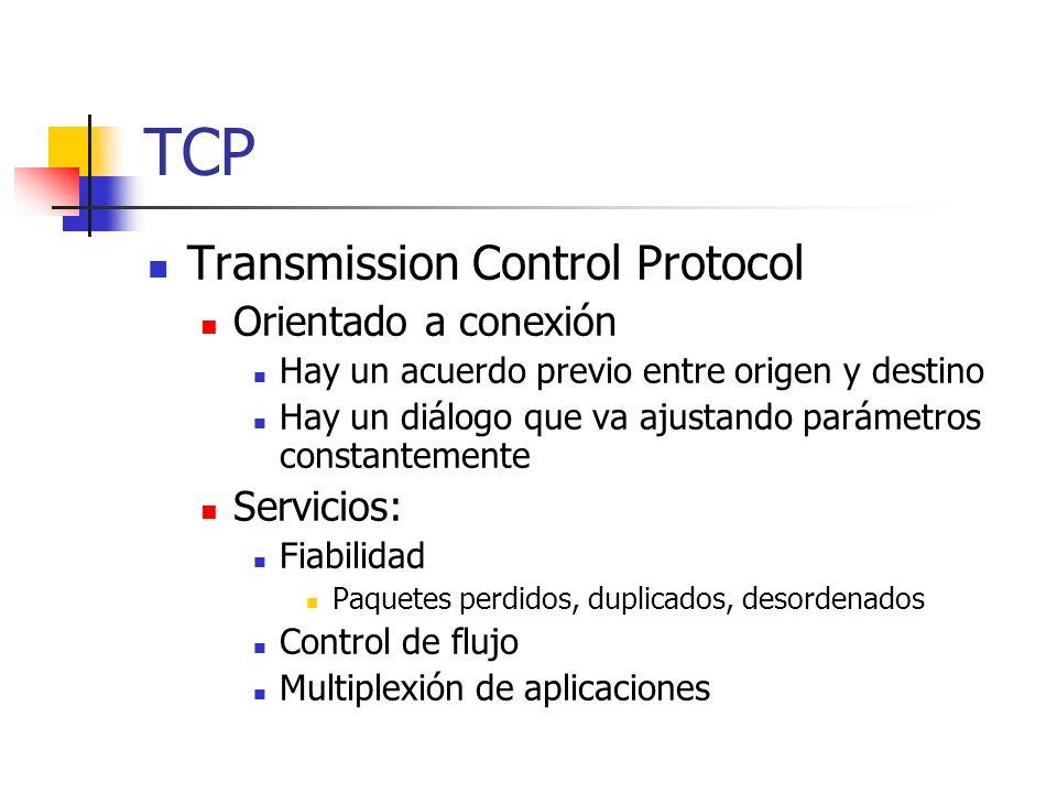 TCP Transmission Control Protocol Orientado a conexión Servicios: