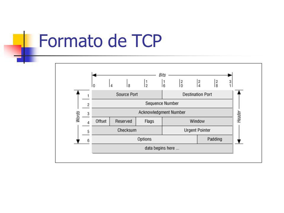 Formato de TCP