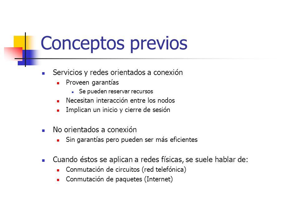 Conceptos previos Servicios y redes orientados a conexión