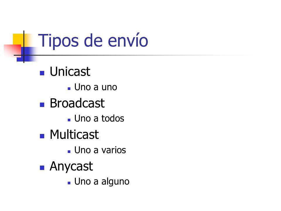 Tipos de envío Unicast Broadcast Multicast Anycast Uno a uno