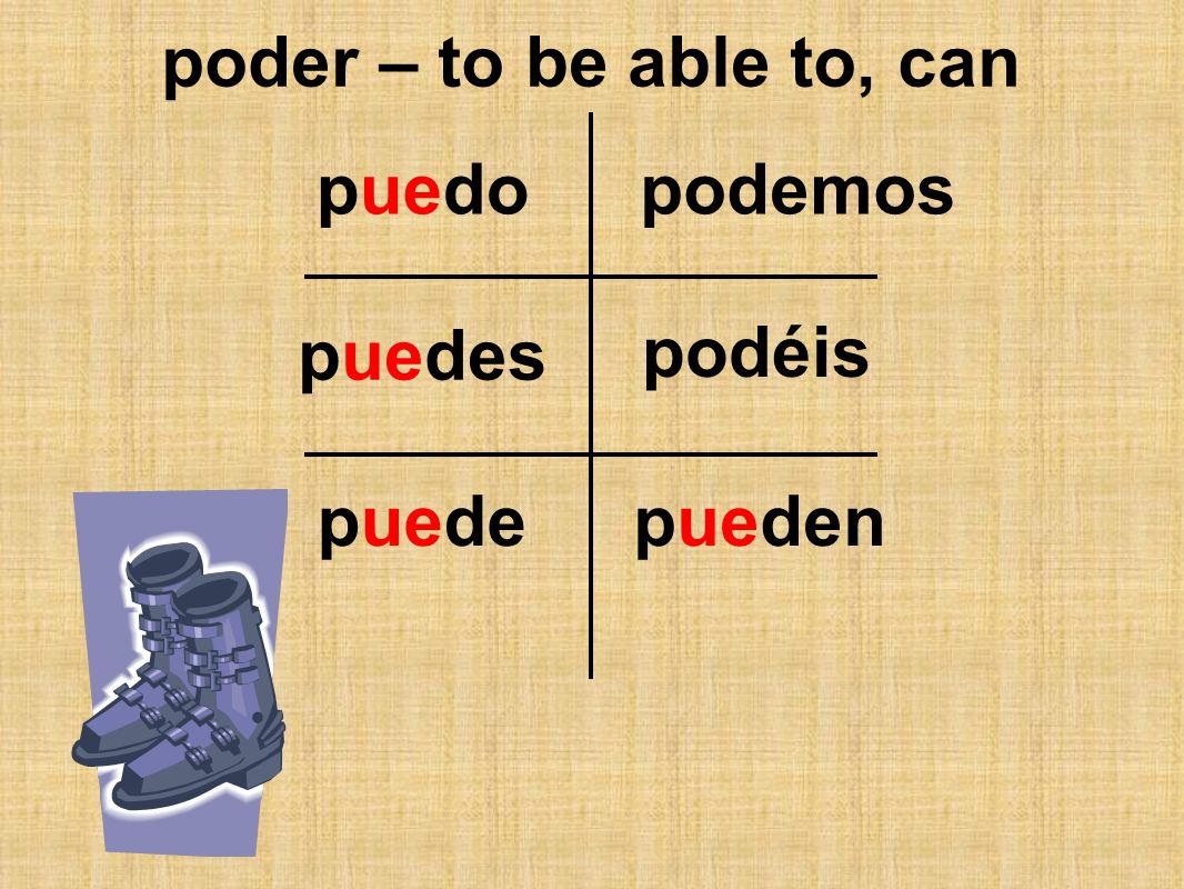 poder – to be able to, can puedo podemos puedes podéis puede pueden
