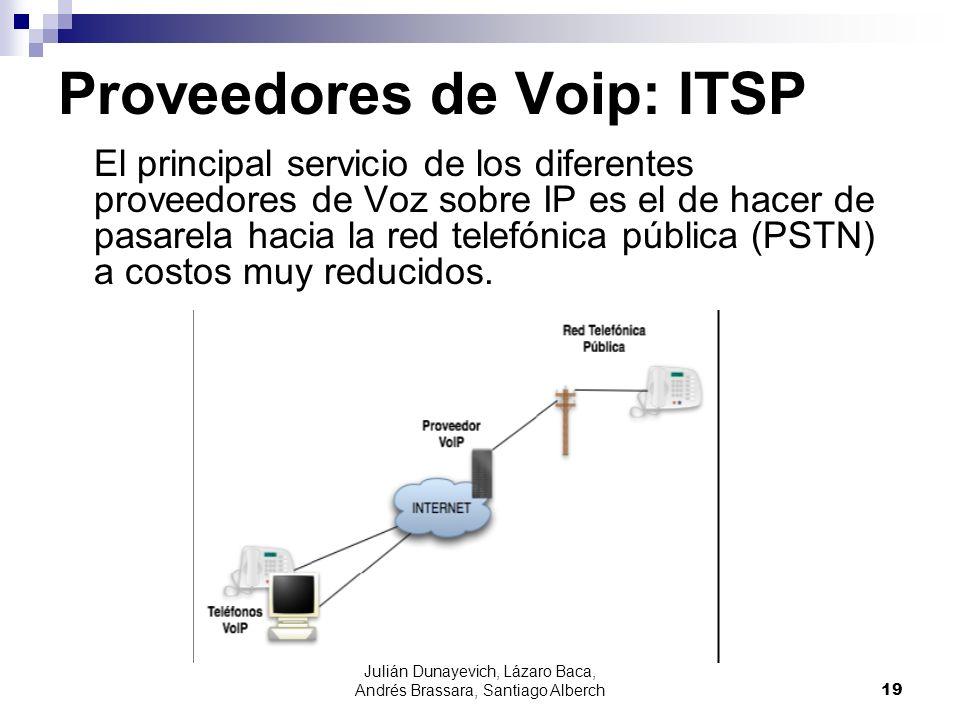 Proveedores de Voip: ITSP