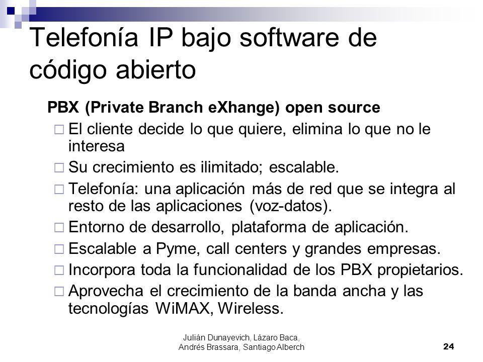 Telefonía IP bajo software de código abierto