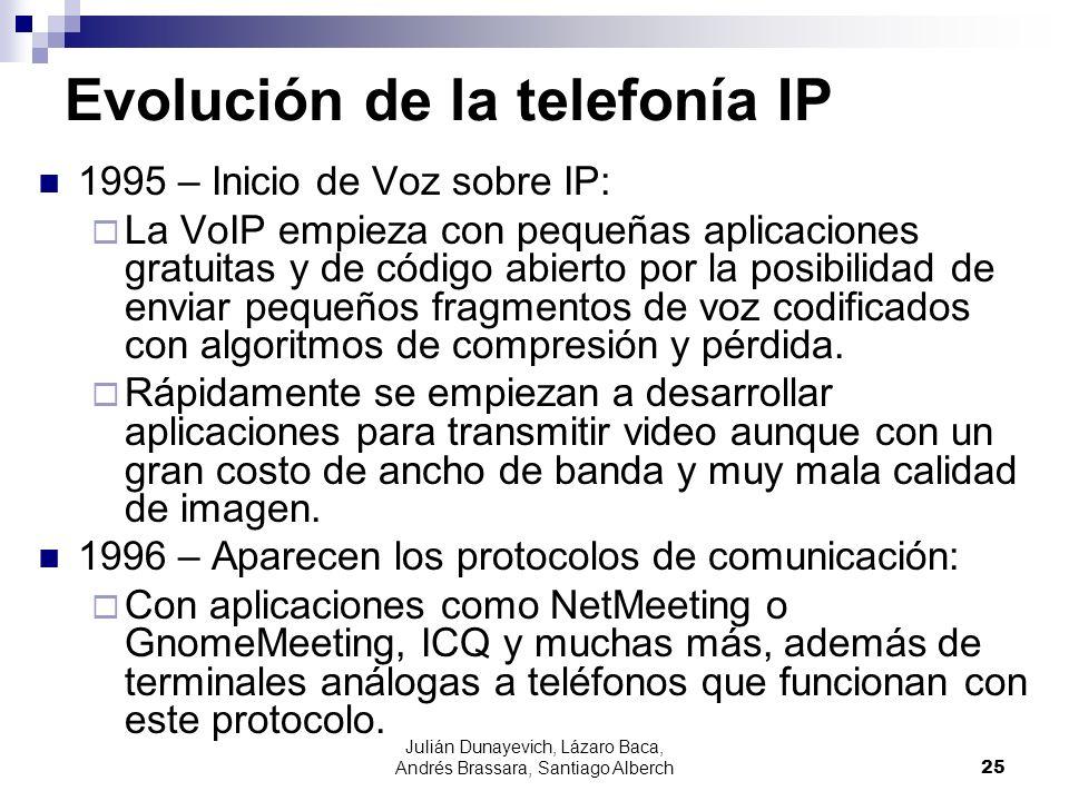 Evolución de la telefonía IP