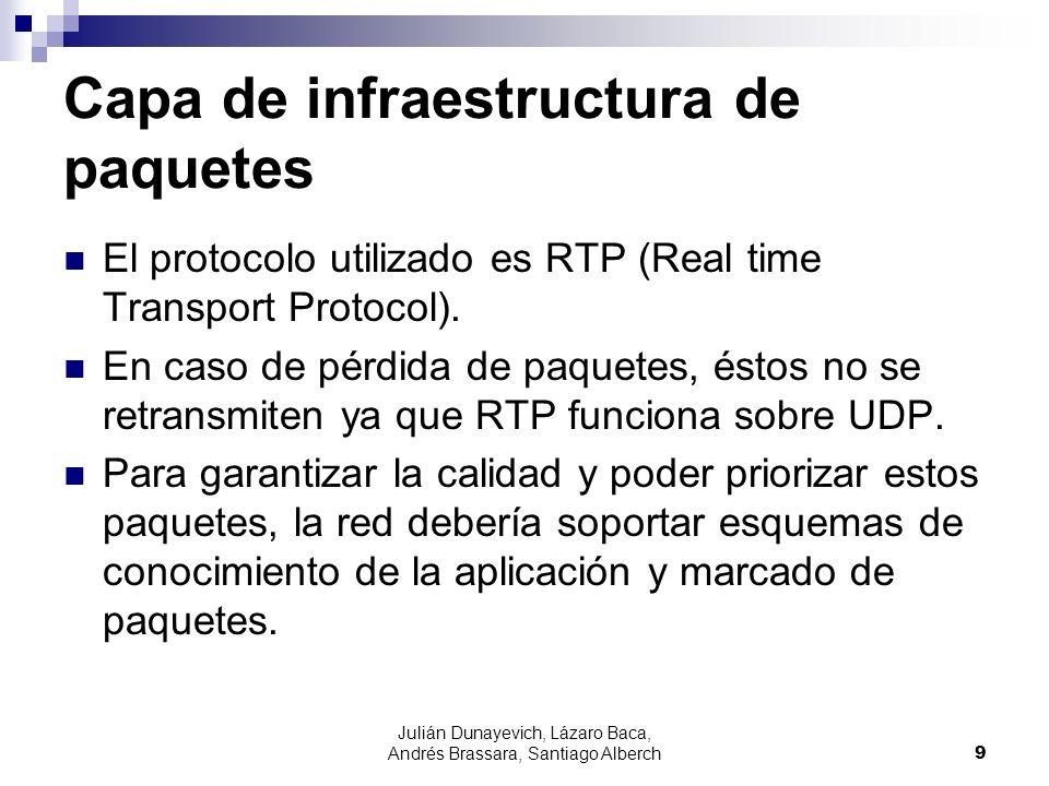 Capa de infraestructura de paquetes