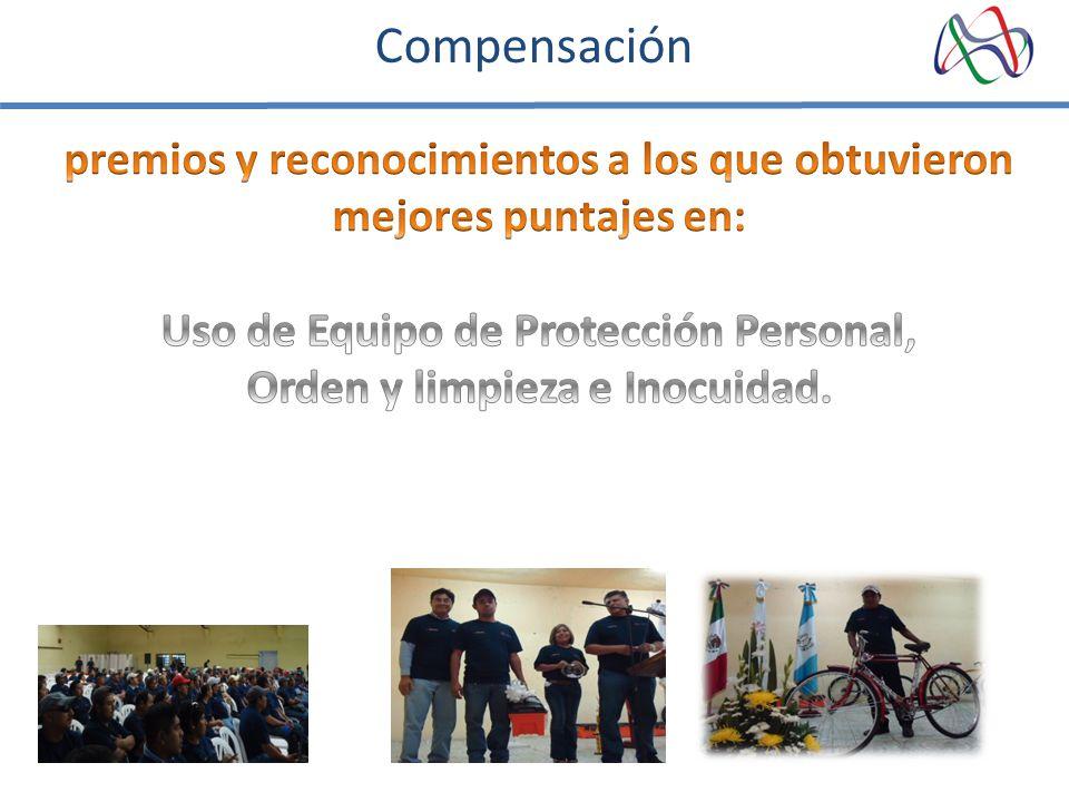 Compensación premios y reconocimientos a los que obtuvieron mejores puntajes en: Uso de Equipo de Protección Personal,