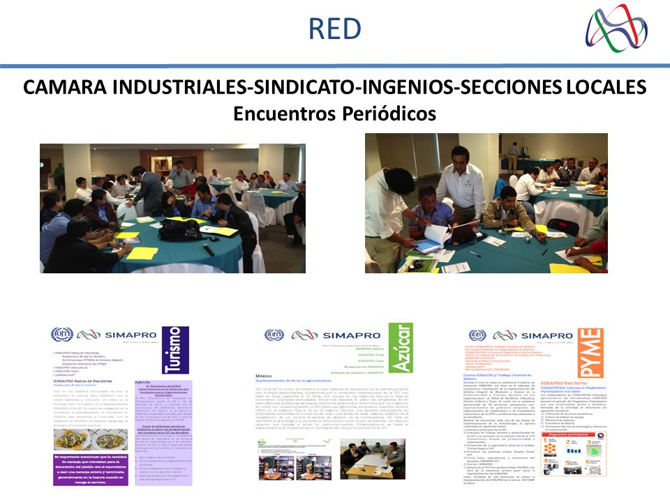 RED CAMARA INDUSTRIALES-SINDICATO-INGENIOS-SECCIONES LOCALES