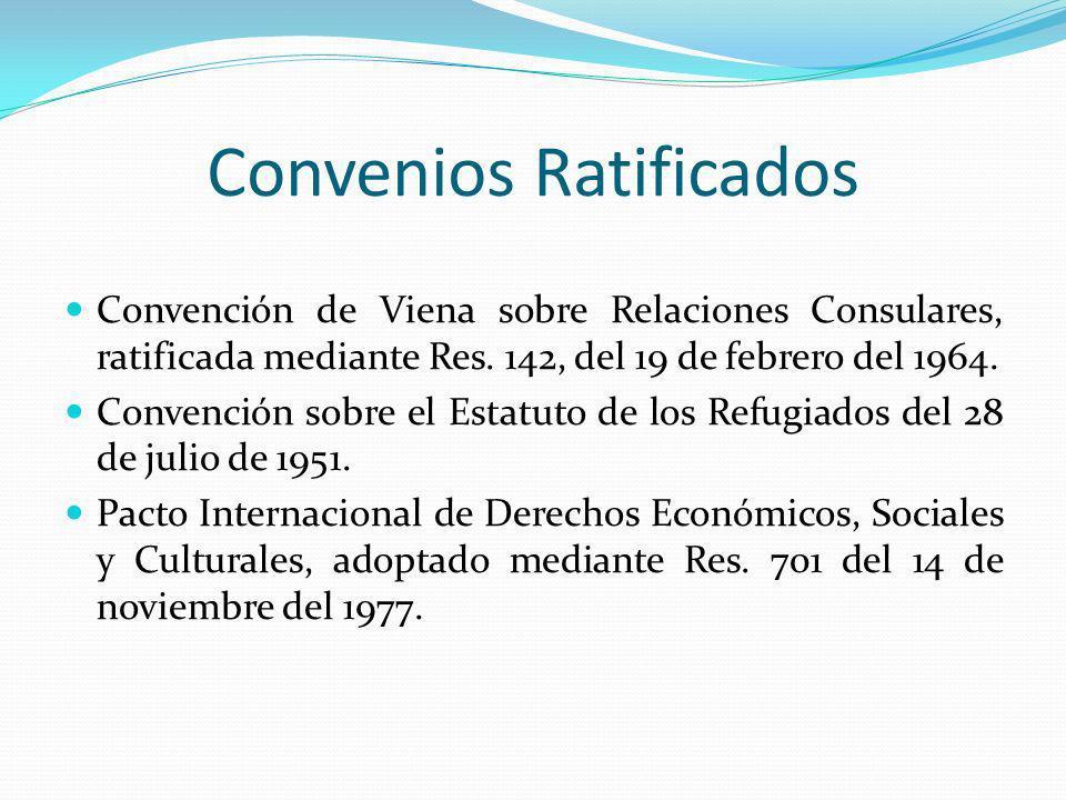 Convenios Ratificados