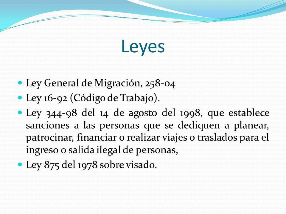 Leyes Ley General de Migración, 258-04 Ley 16-92 (Código de Trabajo).