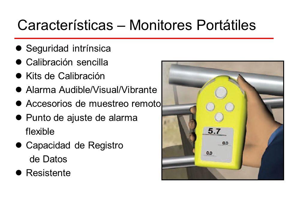 Características – Monitores Portátiles