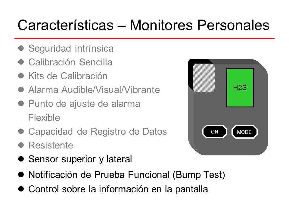 Características – Monitores Personales