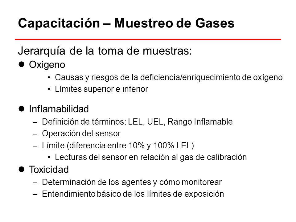 Capacitación – Muestreo de Gases