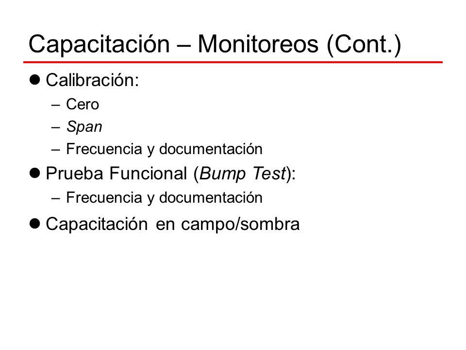 Capacitación – Monitoreos (Cont.)