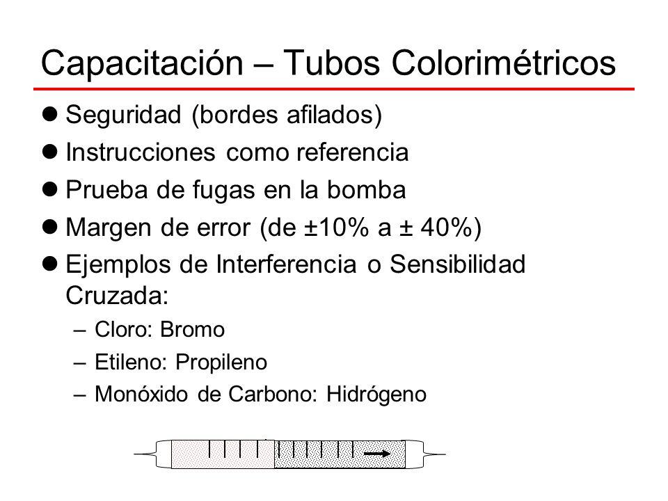 Capacitación – Tubos Colorimétricos