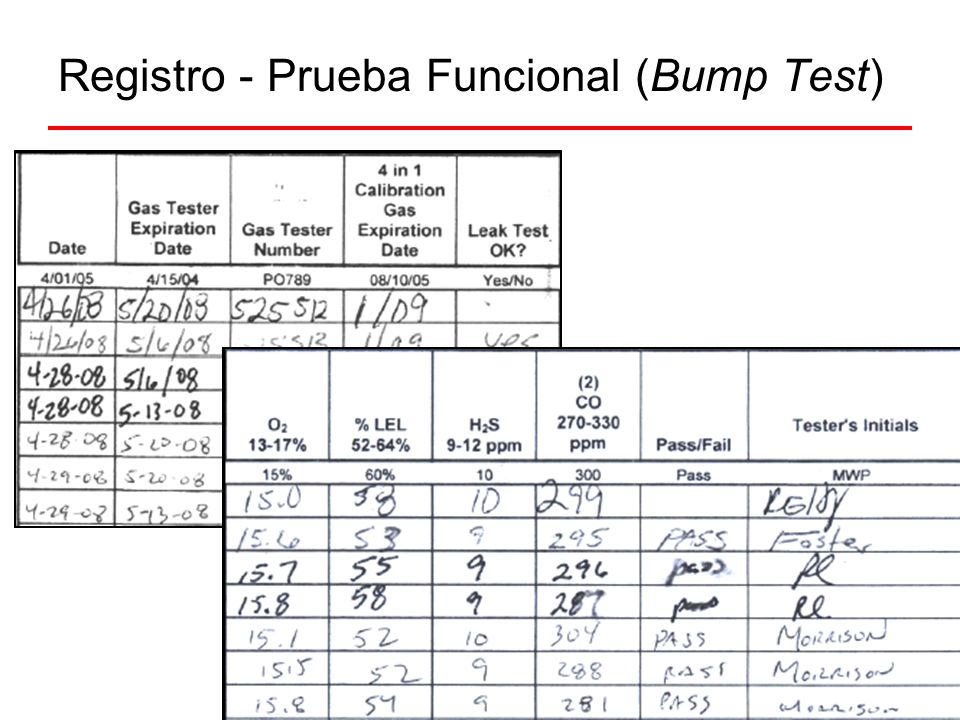 Registro - Prueba Funcional (Bump Test)