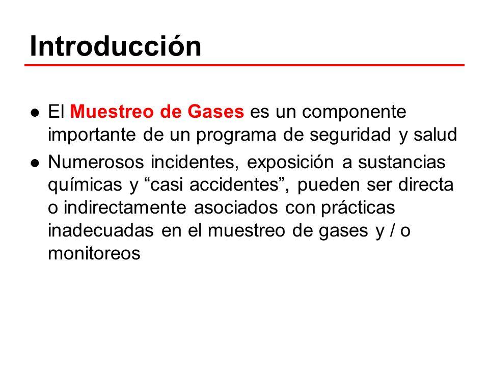 Introducción El Muestreo de Gases es un componente importante de un programa de seguridad y salud.