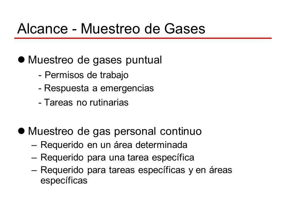 Alcance - Muestreo de Gases
