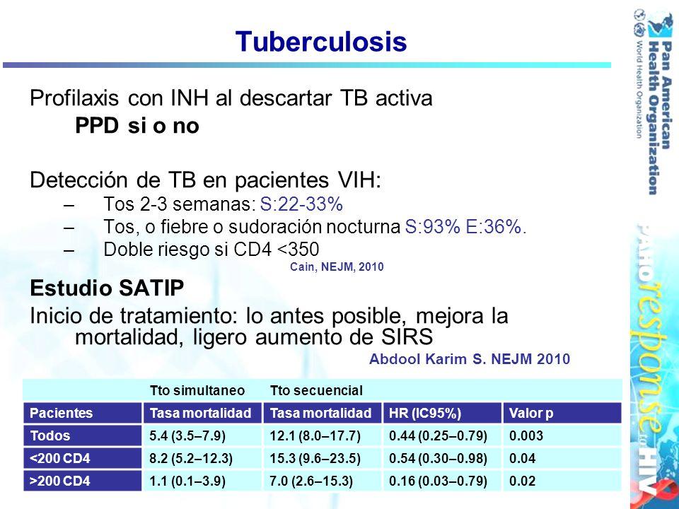 Tuberculosis Profilaxis con INH al descartar TB activa PPD si o no