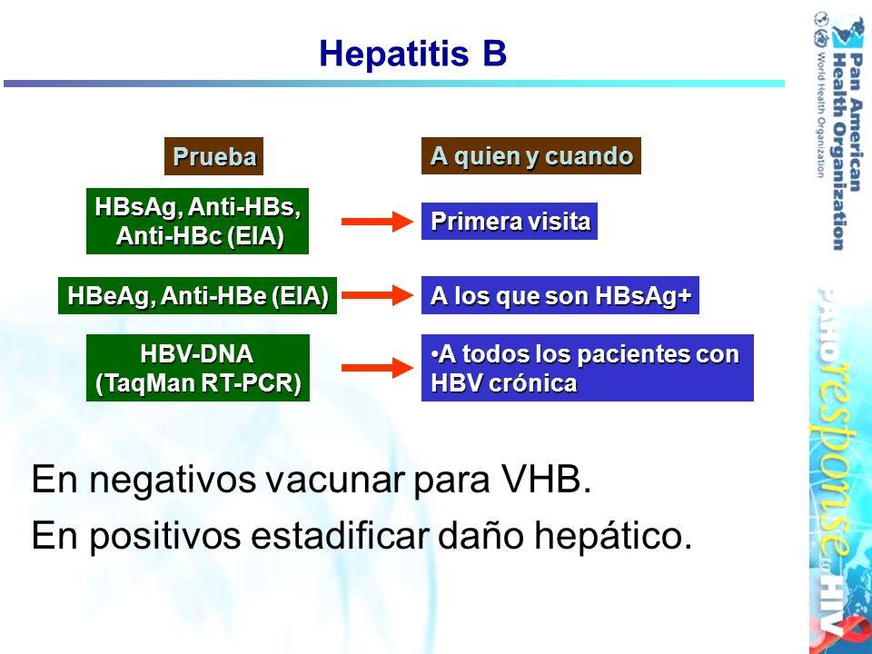 En negativos vacunar para VHB. En positivos estadificar daño hepático.
