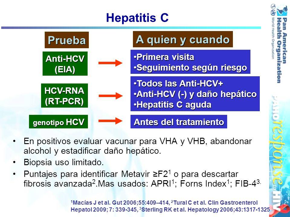 Hepatitis C Prueba A quien y cuando Primera visita Anti-HCV