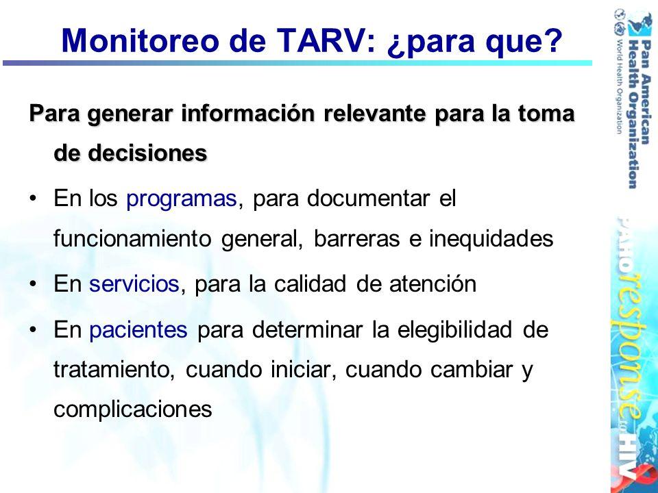 Monitoreo de TARV: ¿para que