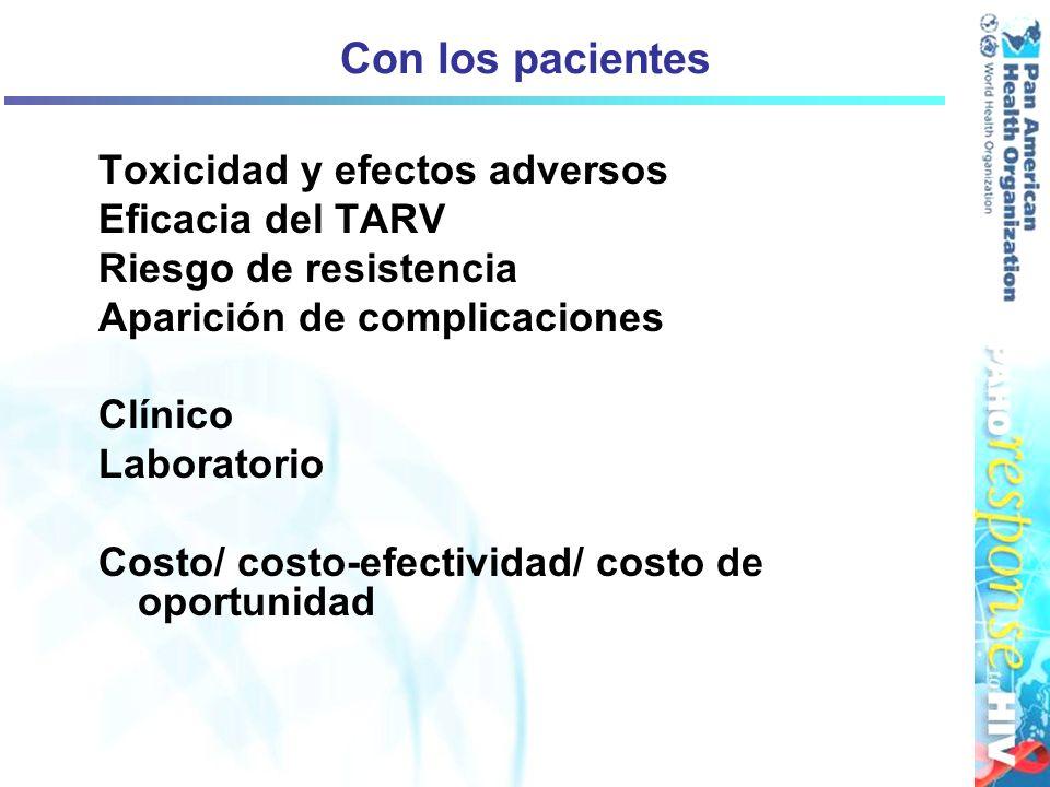Con los pacientes Toxicidad y efectos adversos Eficacia del TARV