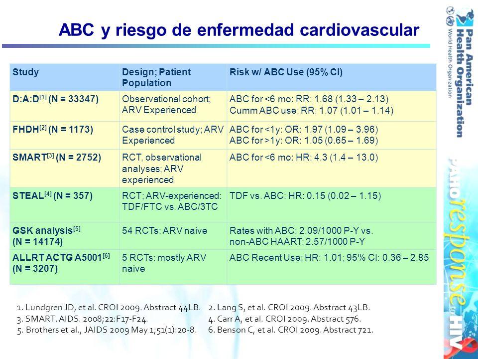 ABC y riesgo de enfermedad cardiovascular