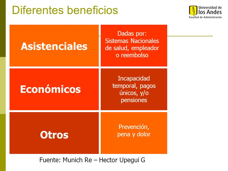 Diferentes beneficios