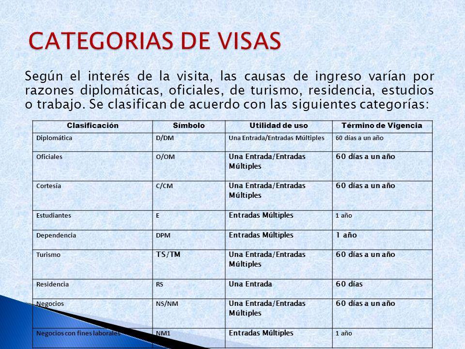 CATEGORIAS DE VISAS