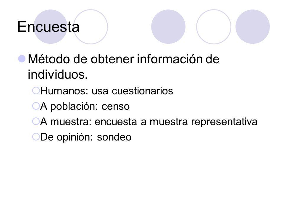 Encuesta Método de obtener información de individuos.