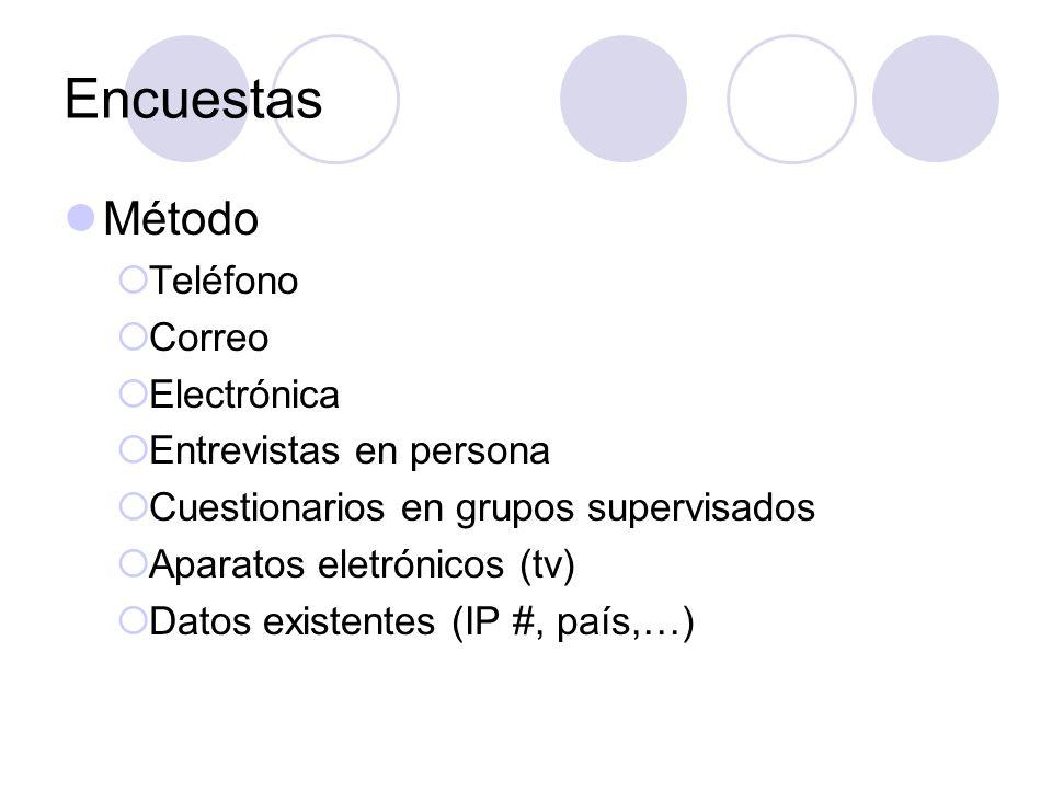 Encuestas Método Teléfono Correo Electrónica Entrevistas en persona
