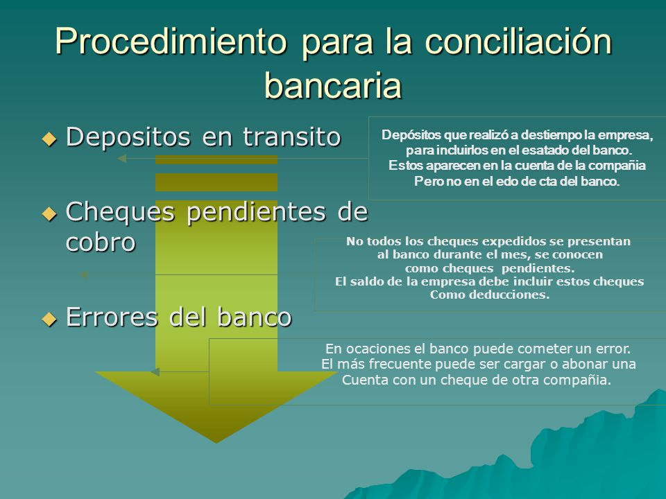 Procedimiento para la conciliación bancaria