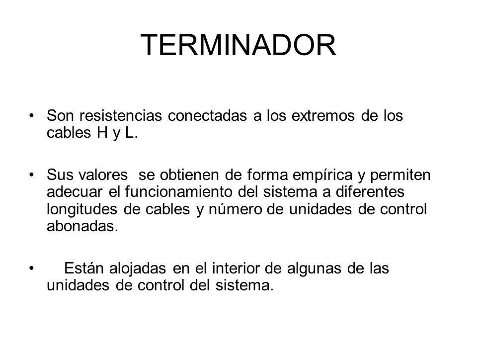 TERMINADOR Son resistencias conectadas a los extremos de los cables H y L.