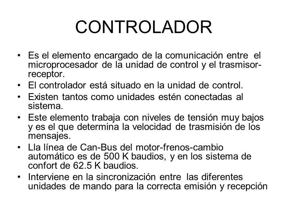 CONTROLADOR Es el elemento encargado de la comunicación entre el microprocesador de la unidad de control y el trasmisor-receptor.