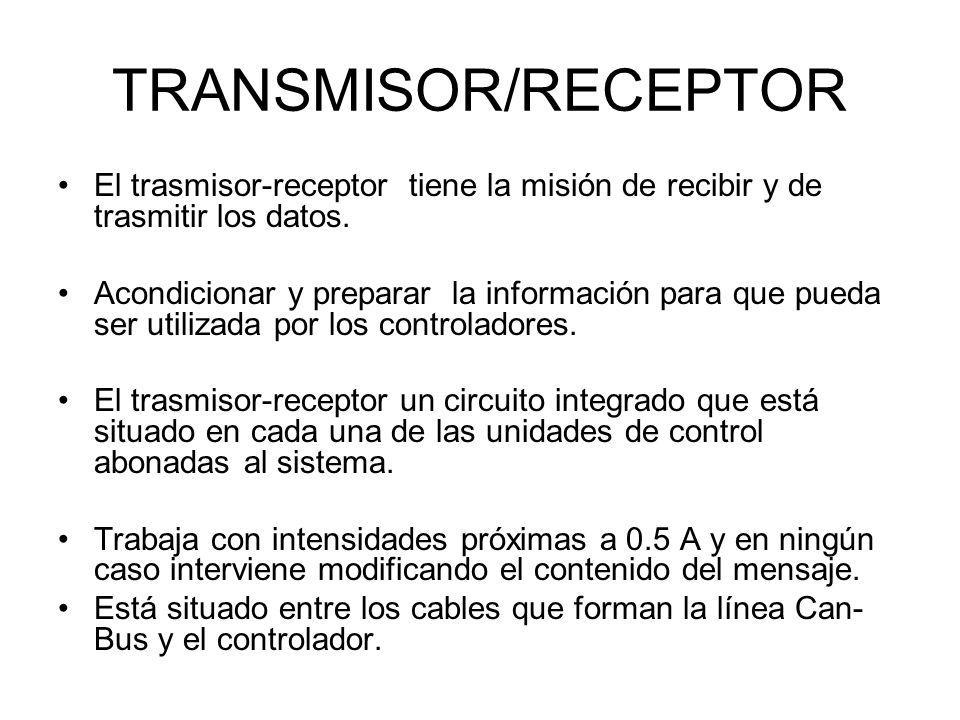 TRANSMISOR/RECEPTOR El trasmisor-receptor tiene la misión de recibir y de trasmitir los datos.