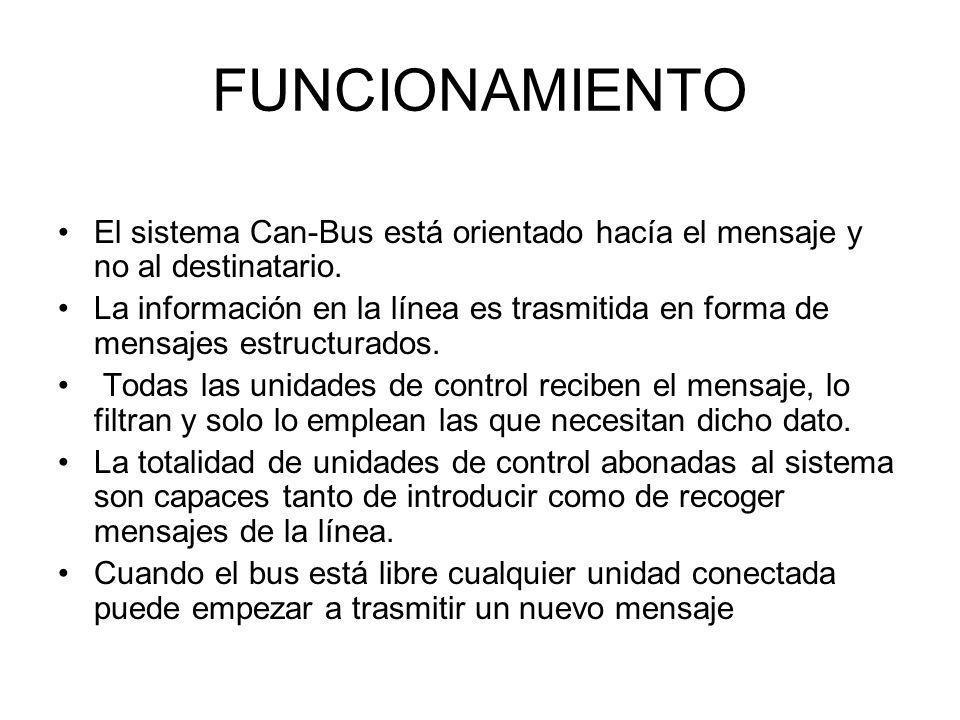 FUNCIONAMIENTO El sistema Can-Bus está orientado hacía el mensaje y no al destinatario.