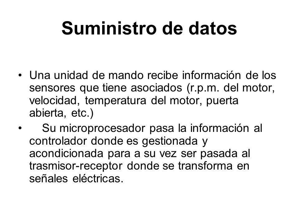 Suministro de datos