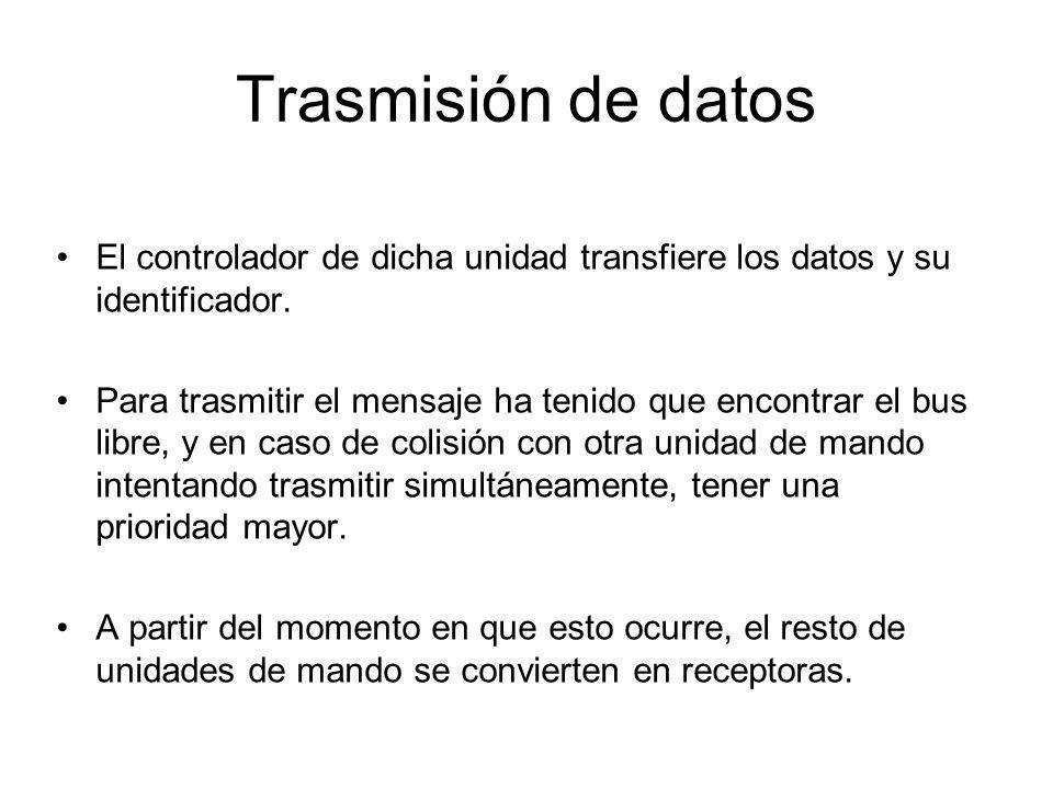 Trasmisión de datos El controlador de dicha unidad transfiere los datos y su identificador.