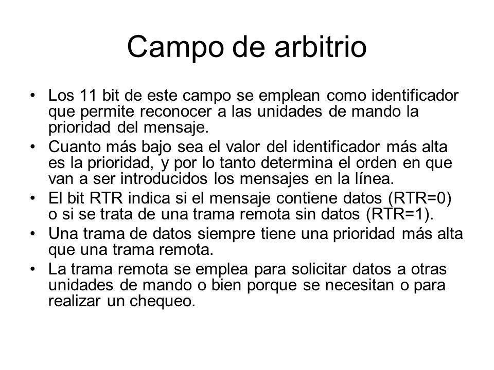 Campo de arbitrio Los 11 bit de este campo se emplean como identificador que permite reconocer a las unidades de mando la prioridad del mensaje.