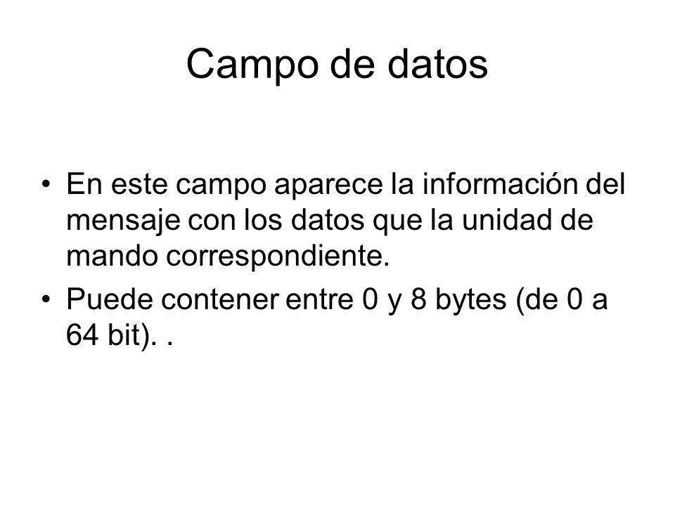 Campo de datos En este campo aparece la información del mensaje con los datos que la unidad de mando correspondiente.