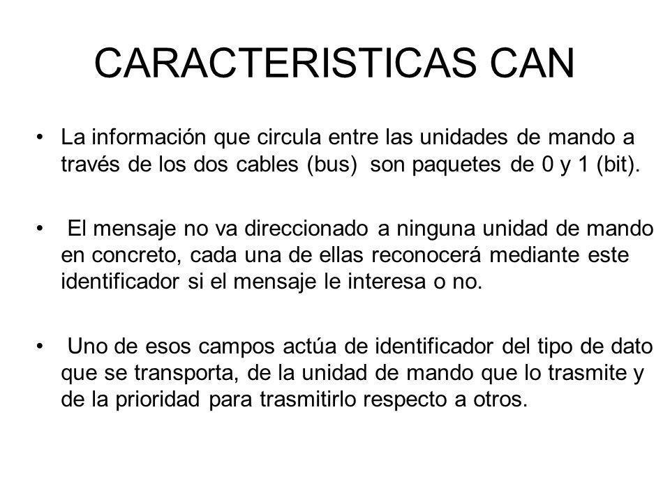 CARACTERISTICAS CAN La información que circula entre las unidades de mando a través de los dos cables (bus) son paquetes de 0 y 1 (bit).