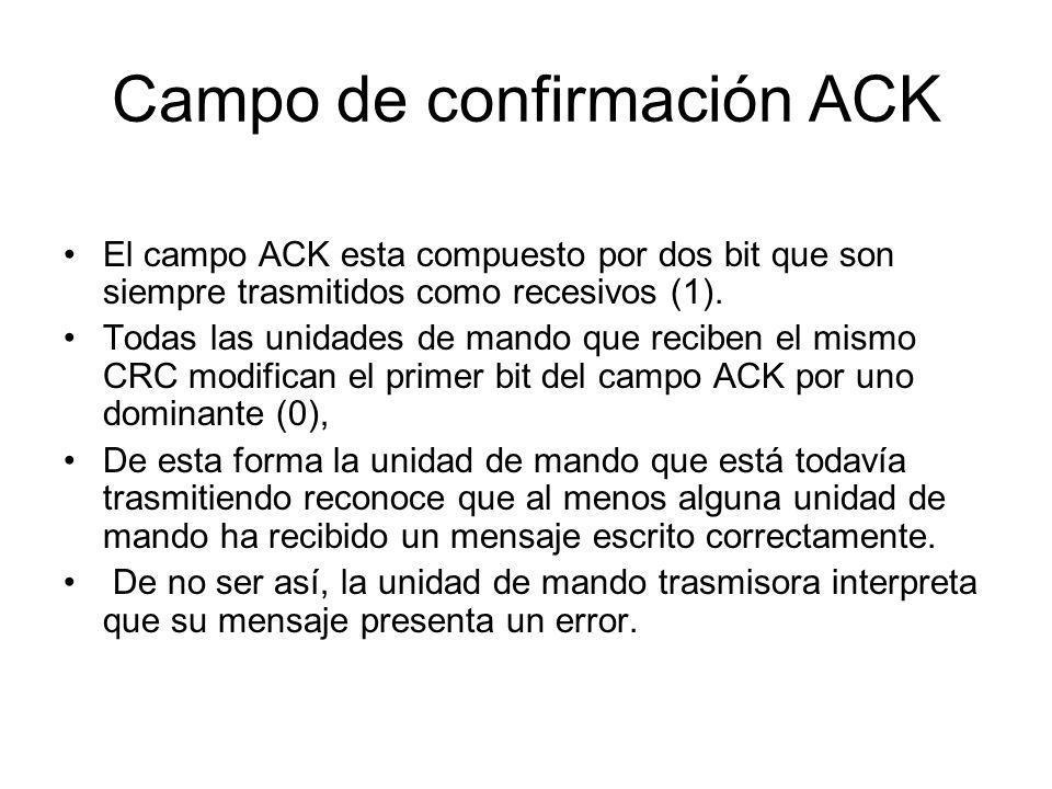 Campo de confirmación ACK