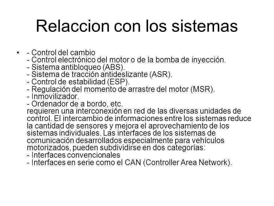 Relaccion con los sistemas