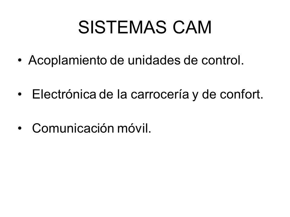 SISTEMAS CAM Acoplamiento de unidades de control.