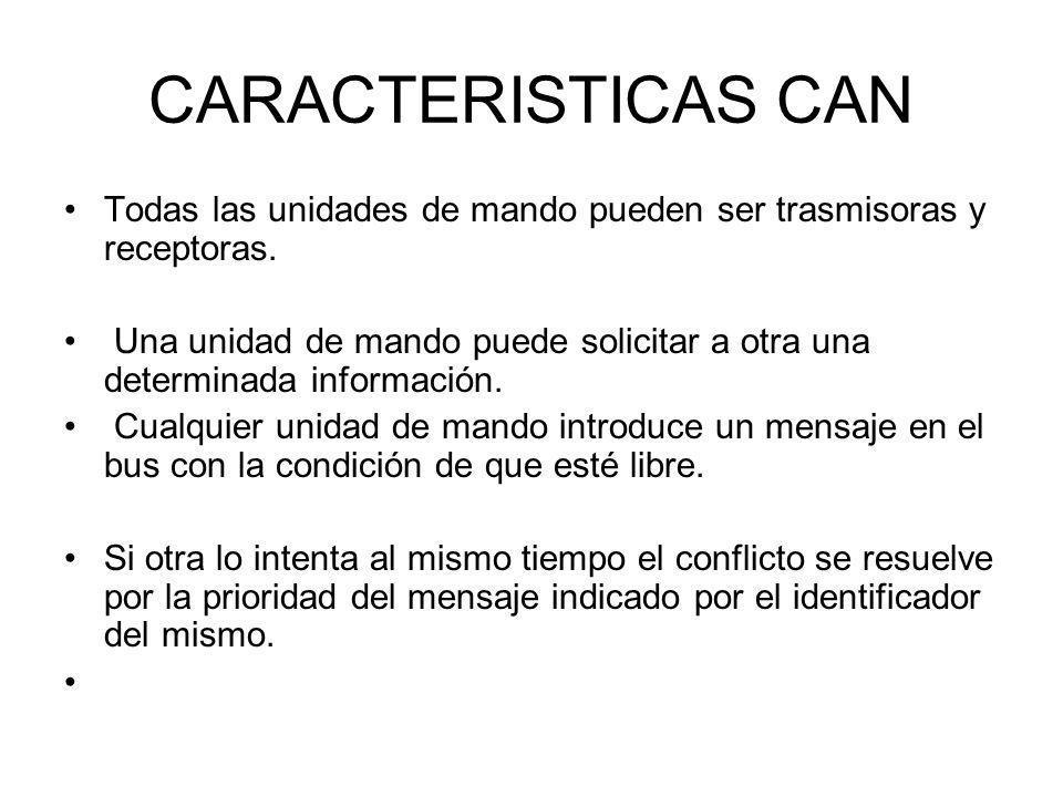CARACTERISTICAS CAN Todas las unidades de mando pueden ser trasmisoras y receptoras.