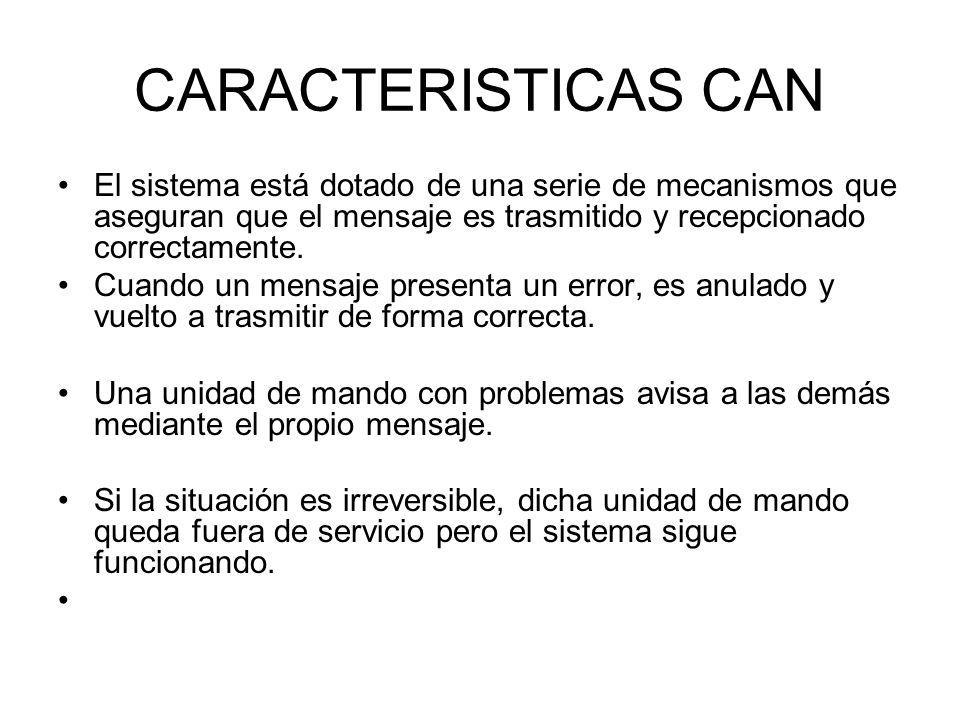 CARACTERISTICAS CAN El sistema está dotado de una serie de mecanismos que aseguran que el mensaje es trasmitido y recepcionado correctamente.