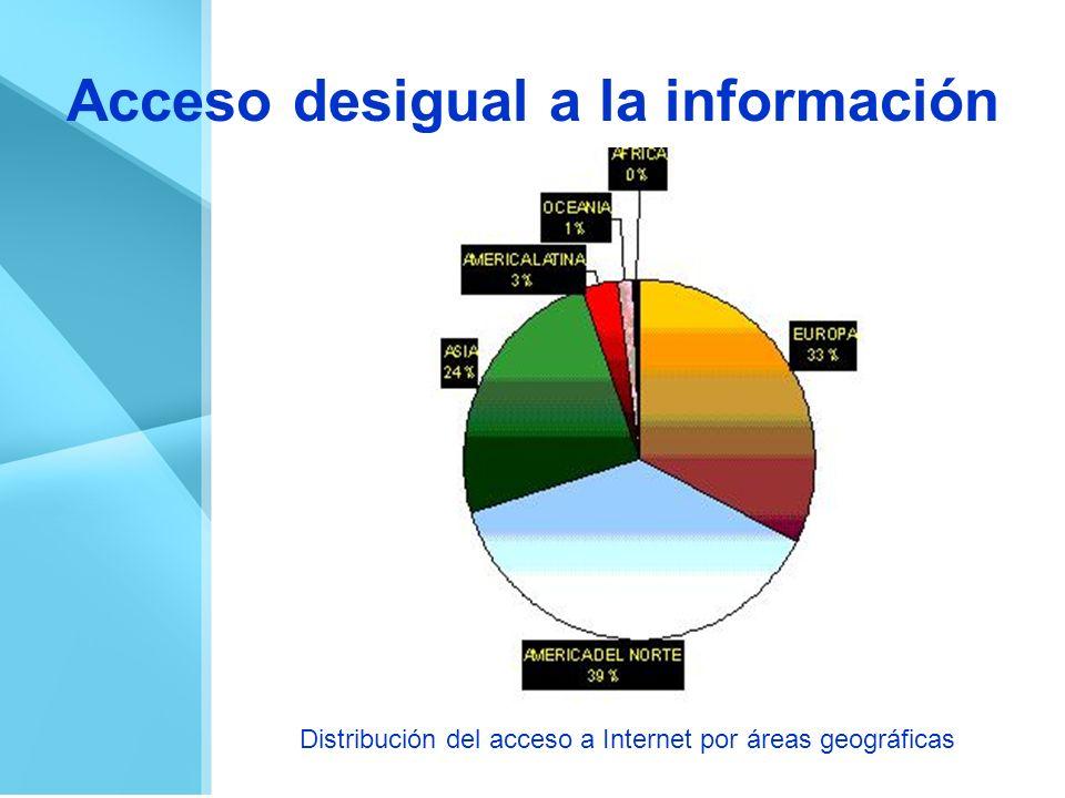 Acceso desigual a la información