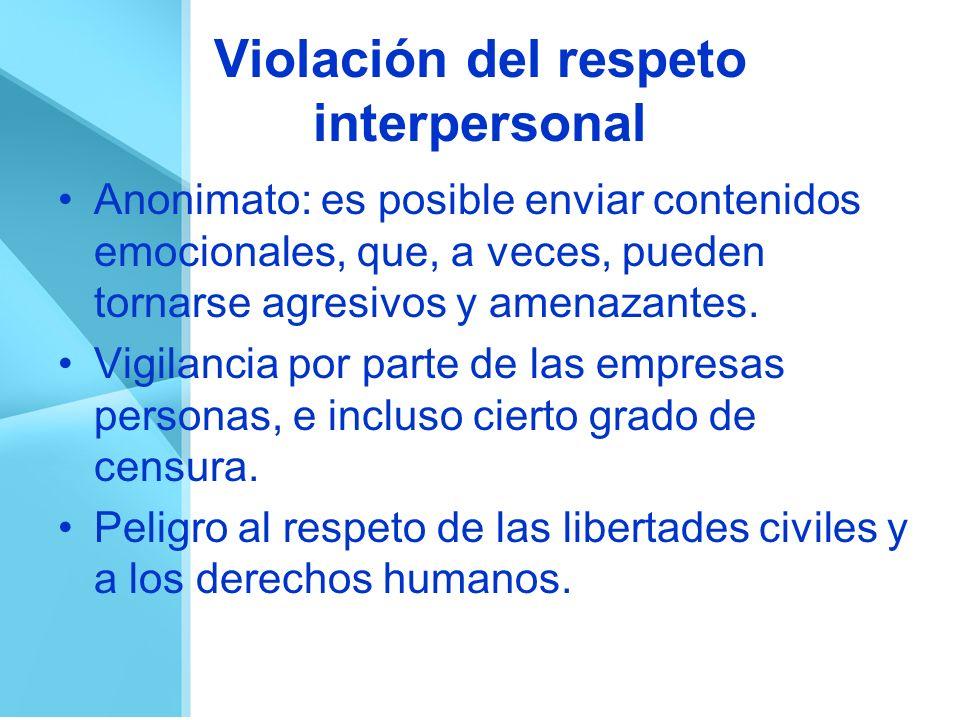 Violación del respeto interpersonal