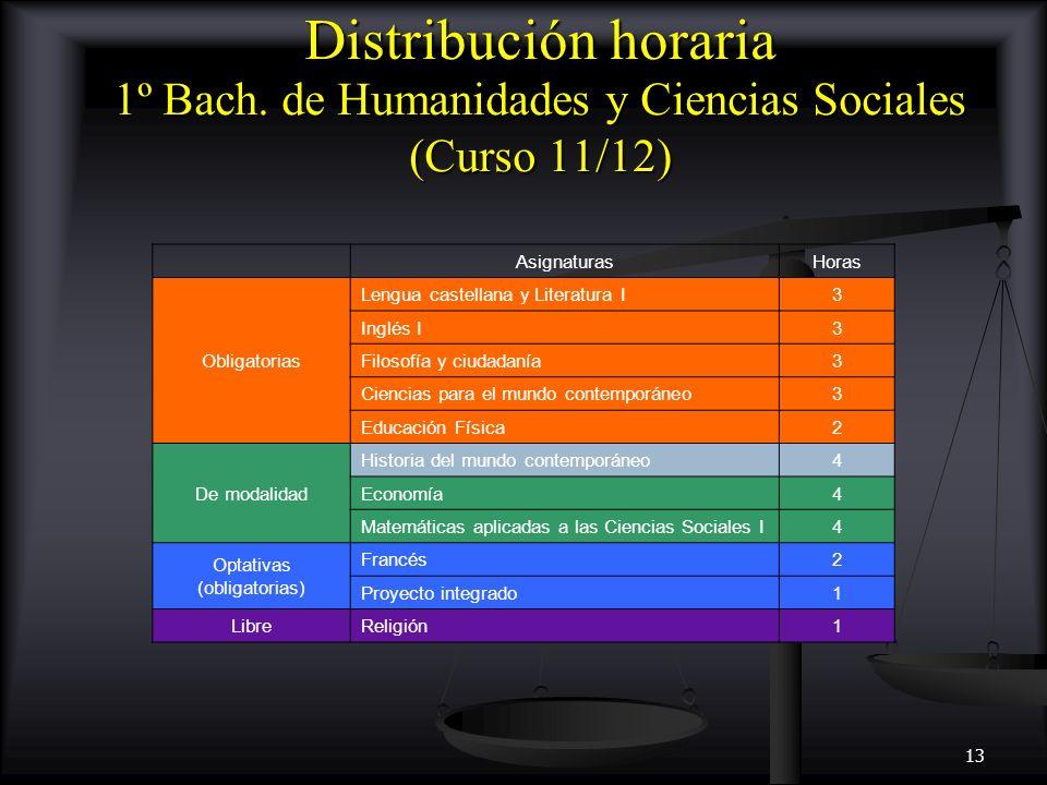 Distribución horaria 1º Bach