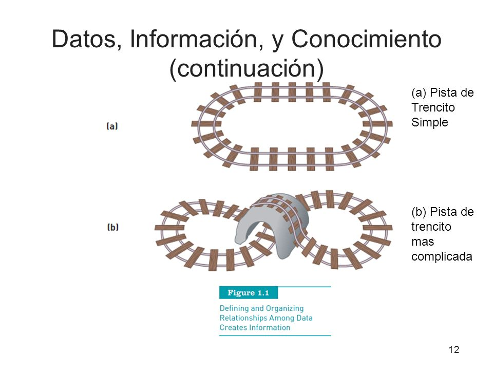 Datos, Información, y Conocimiento (continuación)